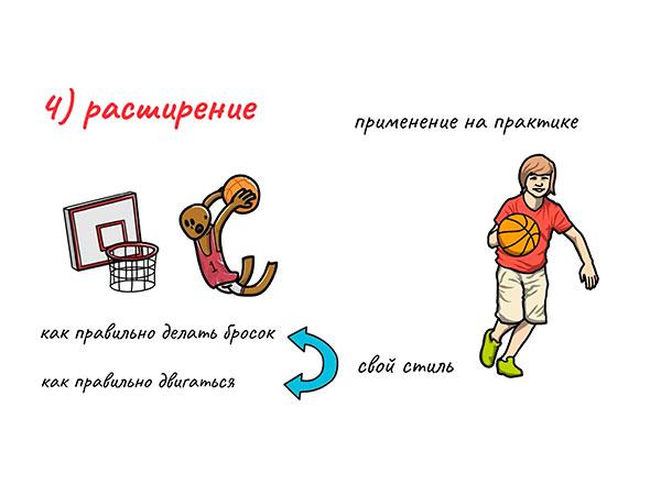 4 этап обучения Расширение